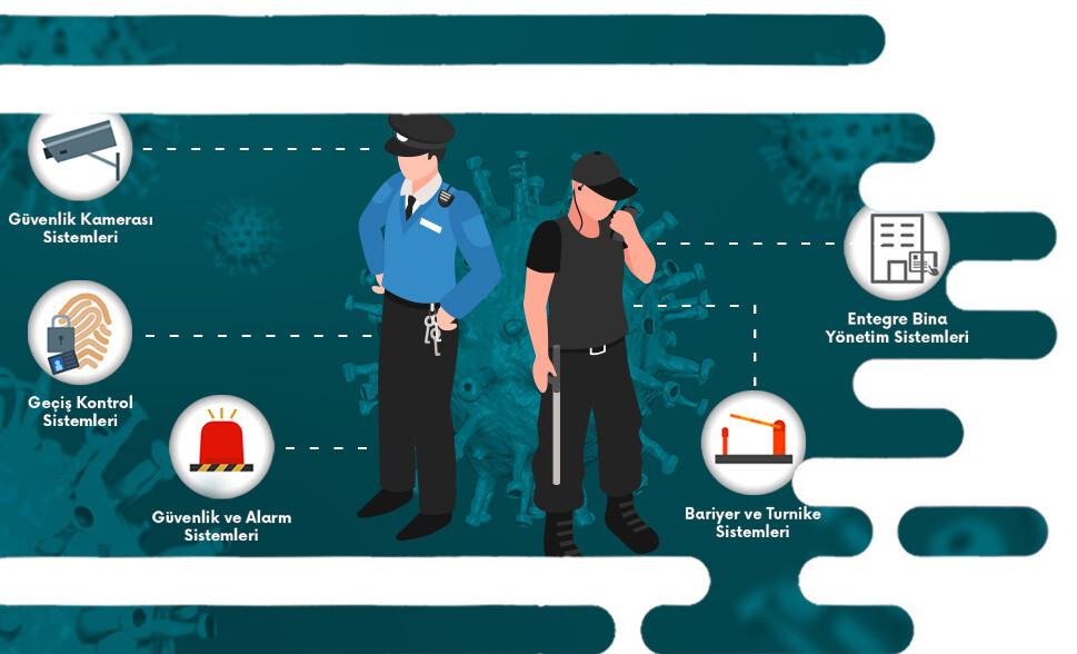 Salgın Sürecinde Güvenlik Personelleri